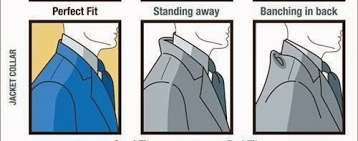 style guide for Men-collar